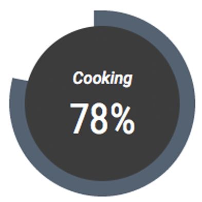 78% of our team enjoy cooking