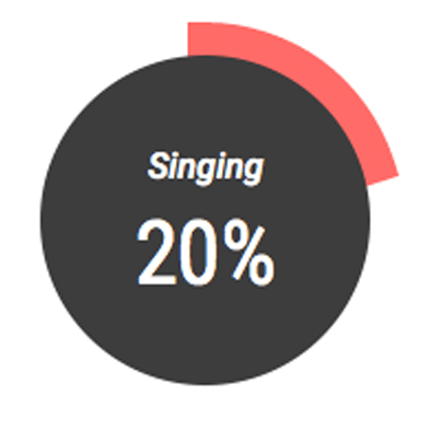 20% of our team love singing